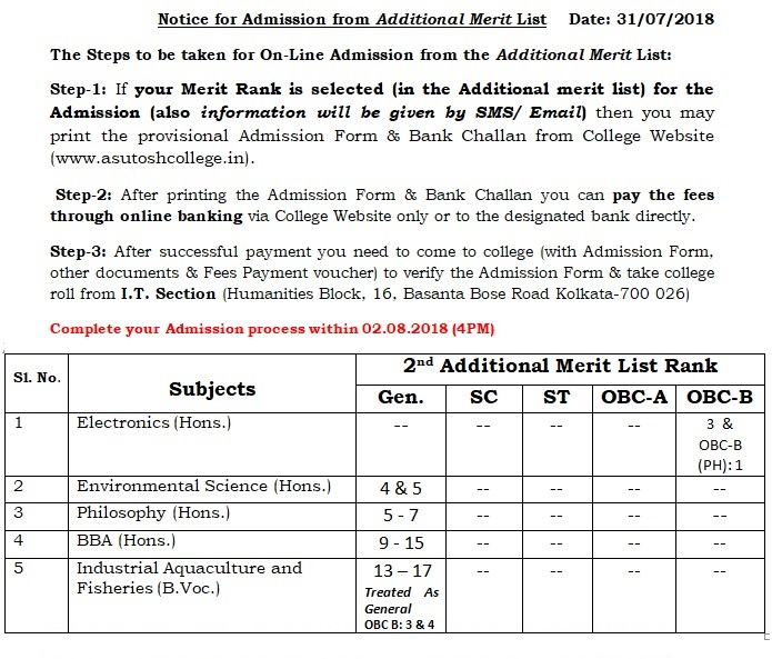 Asutosh College : Application Form Print